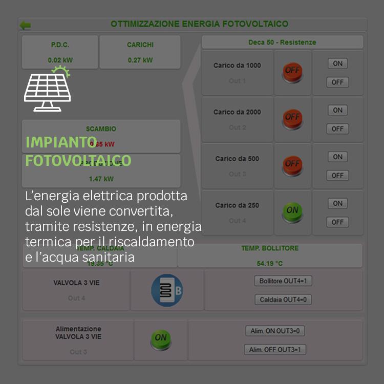 controllo fotovoltaico