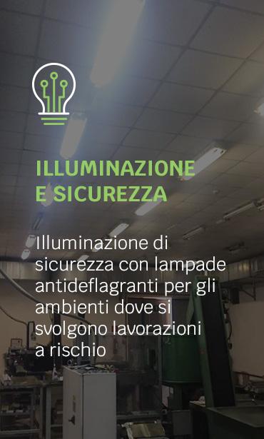 illuminazione polveriera